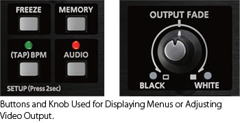 Roland V-1HD Buttons and Knob Used for Displaying Menus or Adjusting Video Output
